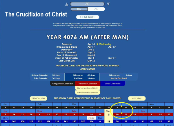 The Crucifixion of Christian Biblical Calendar