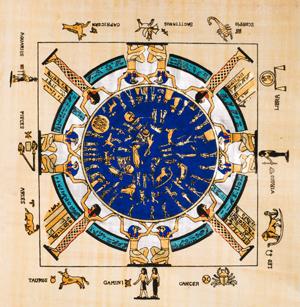 The Egyptian Calendar Research | Egyptian Calendar vs